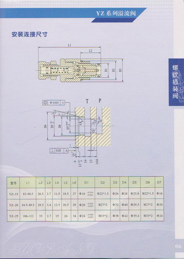 YZ系列溢流阀 介绍